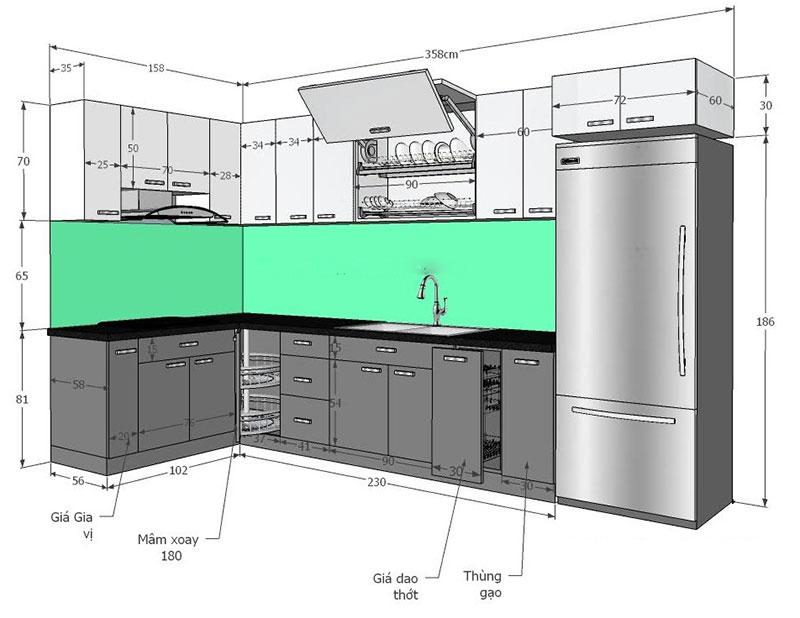 kích thước tủ bếp thông dụng