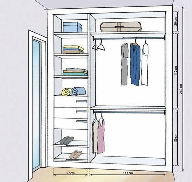 kích thước tủ quần áo hiện đại cơ bản